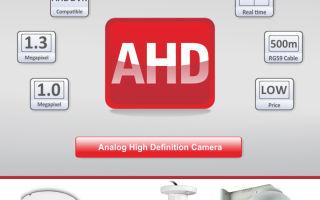 Камеры AHD как современный элемент видеонаблюдения