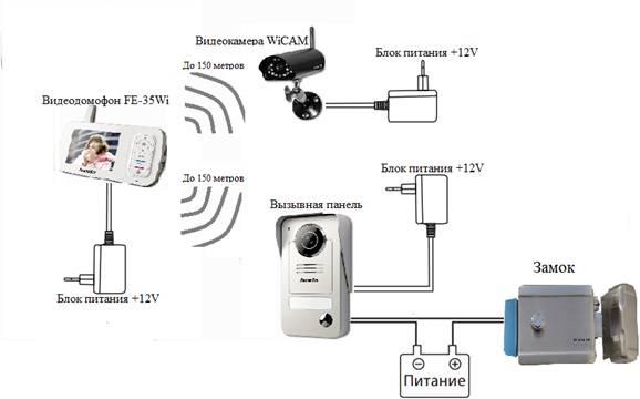 схема беспроводного видеодомофона